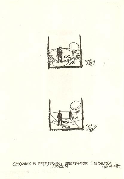 szkic Jerzego Gurawskiego